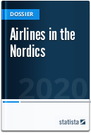 Airlines in the Nordics