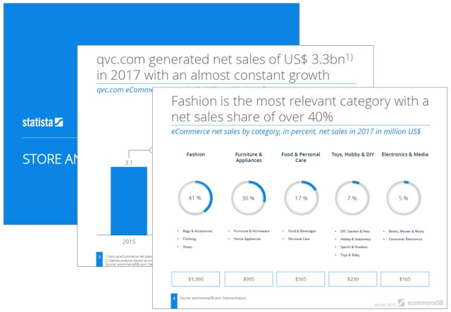 Store Analysis: qvc.com