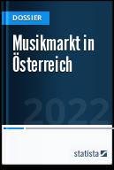 Musikmarkt in Österreich