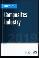 Composite materials industry