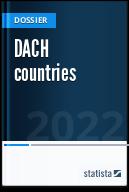 DACH countries