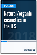 Natural and organic cosmetics in the U.S.