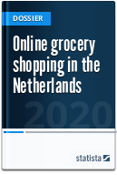 Online grocery shopping in the Netherlands