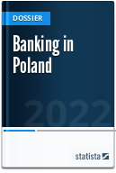 Banking in Poland