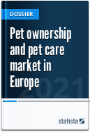 Pet ownership and pet care market in Europe