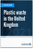 Plastic waste in the United Kingdom (UK)