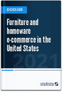 Furniture and furnishings e-commerce in the United States
