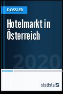 Hotelmarkt in Österreich
