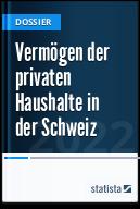 Vermögen der privaten Haushalte in der Schweiz