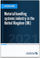 Material handling systems industry in the United Kingdom (UK)