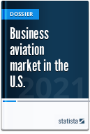 Business aviation market in the U.S.