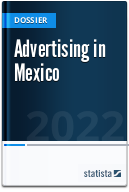 Advertising in Mexico