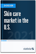 Skin care market in the U.S.