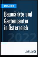 Baumärkte und Gartencenter in Österreich