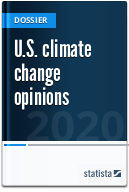 Opinions on climate change in the U.S.