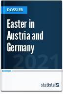 Easter in Austria and Germany