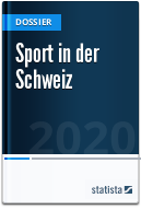 Sport in der Schweiz