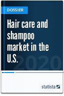 Hair care and shampoo market in the U.S.