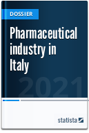 Pharmaceutical industry in Italy