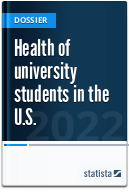 College student health in the U.S.