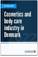 Cosmetics and body care industry in Denmark