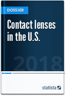 Contact lenses in the U.S.