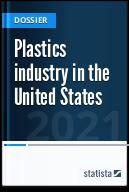 Plastics industry in the U.S.