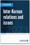 Inter-Korean relations and issues