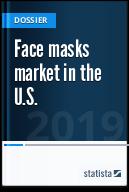 Face masks market in the U.S.