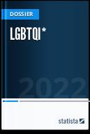 LGBTQI* - Lesbische, schwule, bisexuelle, transsexuelle und intersexuelle Menschen