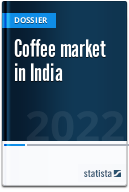 Coffee market in India