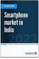 Smartphone market in India