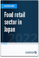 Food retail in Japan