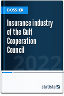 Insurance industry: GCC