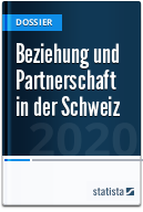 Beziehung & Partnerschaft in der Schweiz