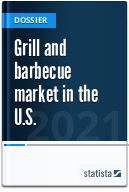 Grill and barbecue market in the U.S.