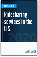 Ridesharing services in the U.S.