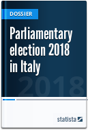 Parliamentary election 2018 in Italy