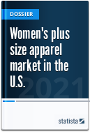 Women's plus size apparel market in the U.S.
