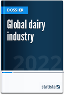 Global dairy industry