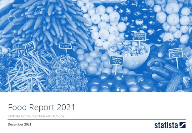 Food Report - 2019