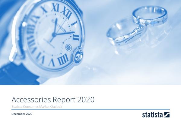 Accessoires Marktreport - 2019