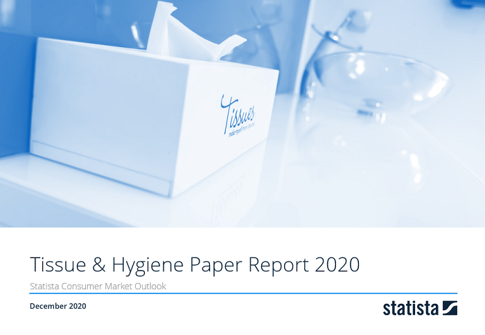 Tissue and Hygiene Paper Marktreport 2020