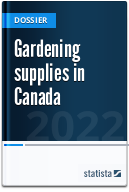 Gardening supplies in Canada
