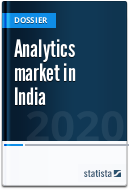 Analytics market in India
