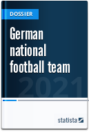German national football team