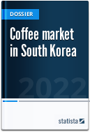 Coffee market in South Korea