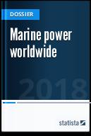 Marine energy globally