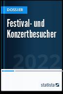 Festival- und Konzertbesucher