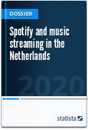 Spotify and music streaming in the Netherlands